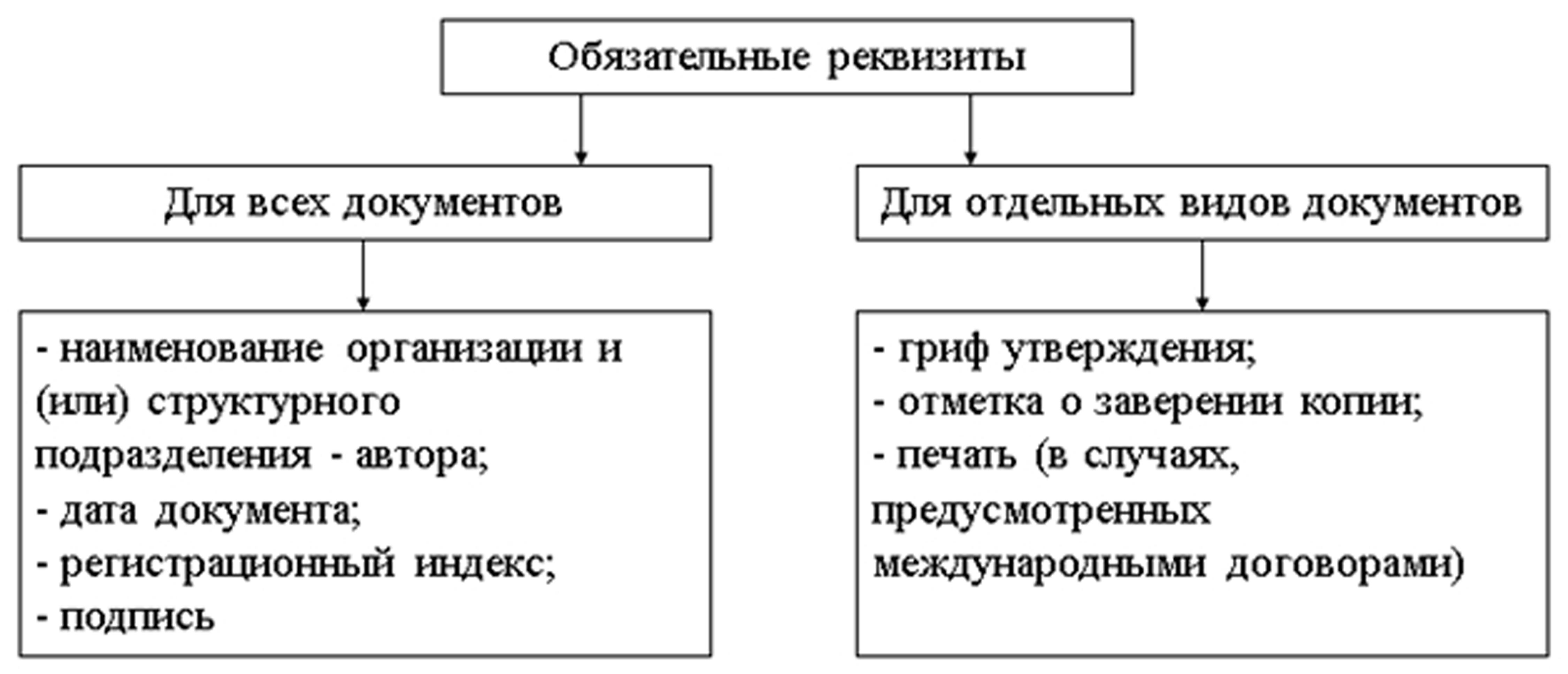 Бланк договора купли продажи транспорта средства