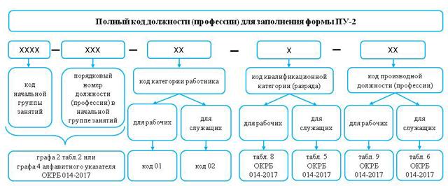 Предписание о замене счетчика воды образец