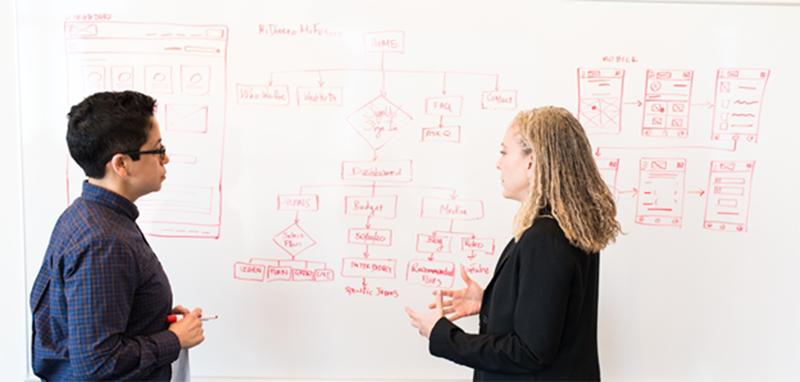 Метод Айви Ли: для тех, кто хочет быть суперпроизводительным