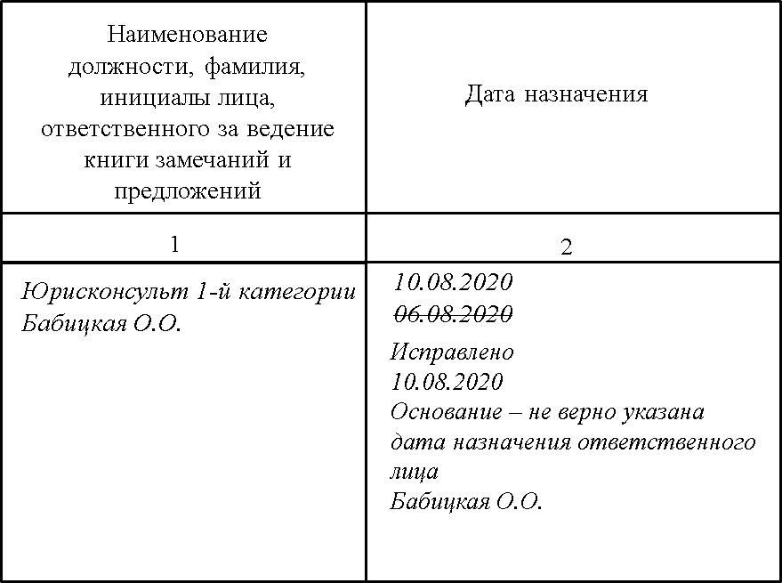 Внесение исправлений в книгу замечаний и предложений